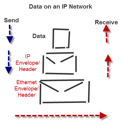 p-data-envelopes-header