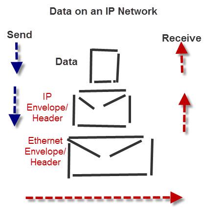 p-data-envelopes-header