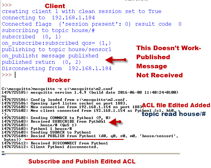 acl_restrictions_edited_read_acl