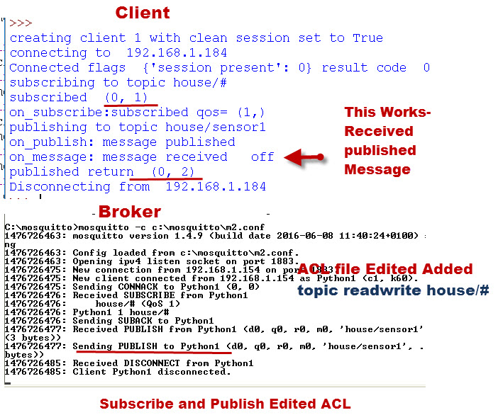 acl_restrictions_edited_readwrite_acl