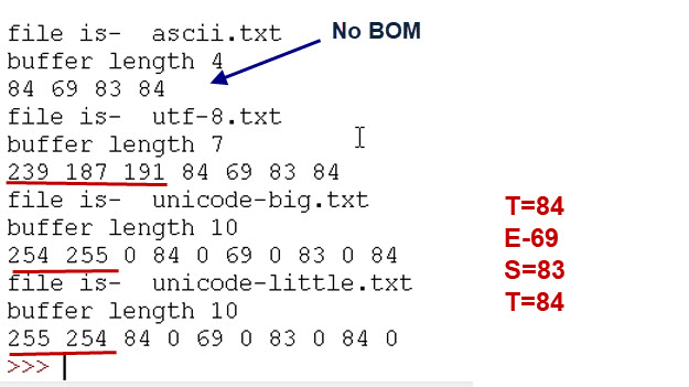 BOM-example