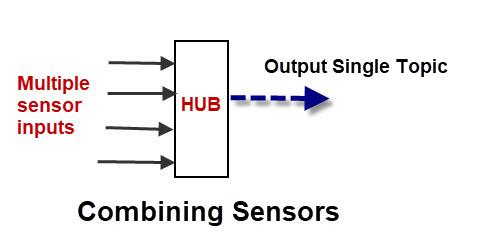 Combining-Sensors