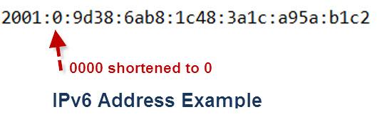 IPv6-Address-Example