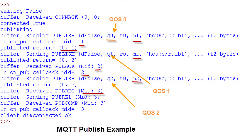 Paho Python MQTT Client - Publish With Examples