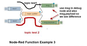 Node-Red-Function-Example-3