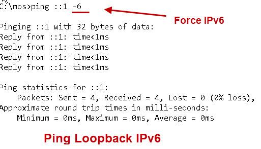 Ping-Loopback-IPv6