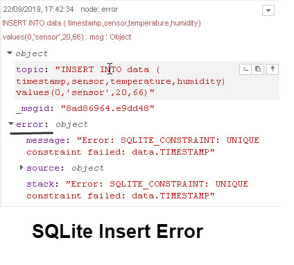 SQLite-Insert-Error