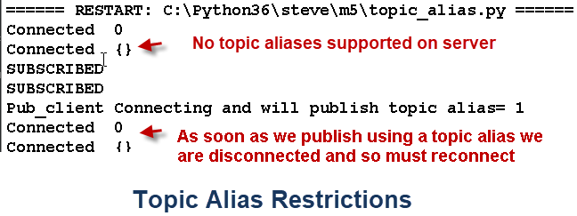 Topic-Alias-Restrictions