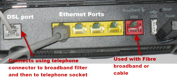 broadband-router-connections