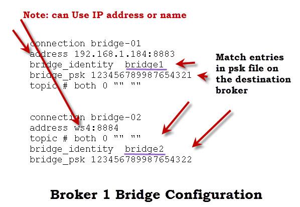 broker1-bridge-config