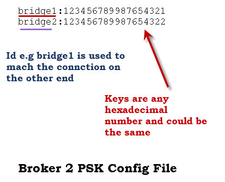 broker2-config-psk-file