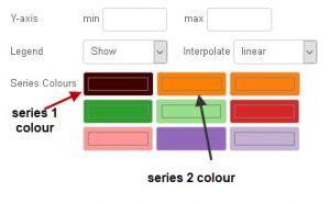 chart-node-colours