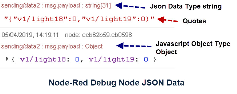 debug-node-display-JSON