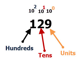 decimal-number-2