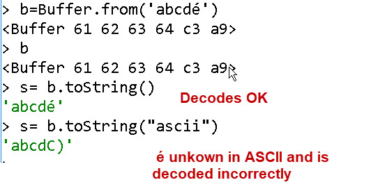 decode-buffer-ascii