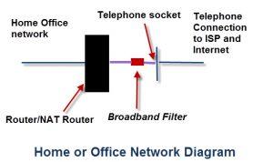 home-network-diagram