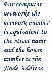 ip-address-side