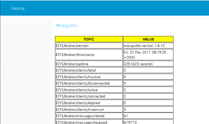 mosquitto-broker-topic-monitor