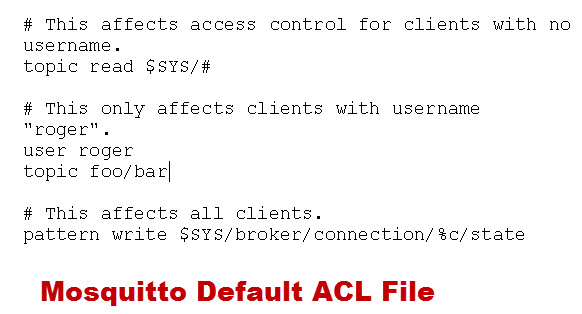 mosquitto-default-acl-file
