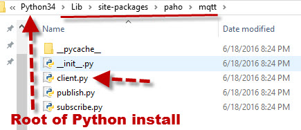 The Paho MQTT Python Client-Beginners Guide