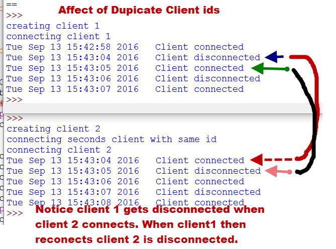 mqtt-duplicate-client-id