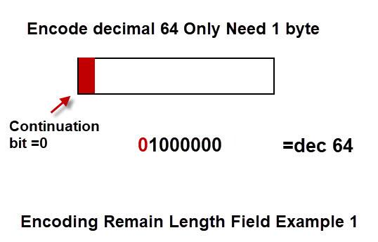 mqtt-length-field-1