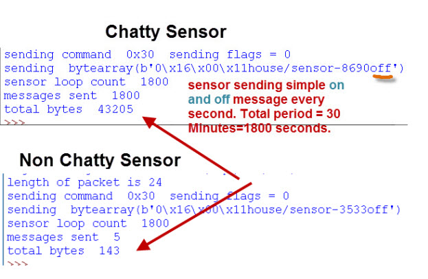 mqtt-sensor-data