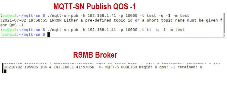 mqtt-sn-qos-1-publish
