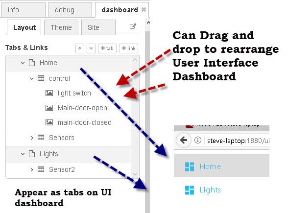 node-red-dashboard column