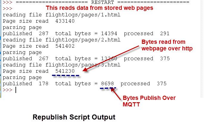 republish-script-output
