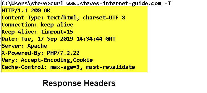 response-headers