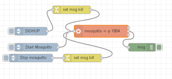 run_mosquitto_exec_node