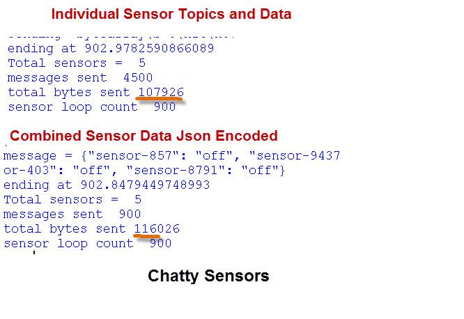 sensor-data-combined