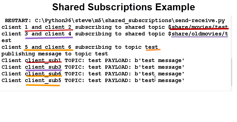shared-subcription-python-example