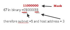 subnet-example-5