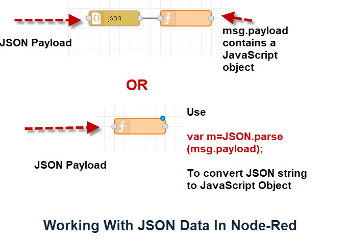 working-with-JSON-data
